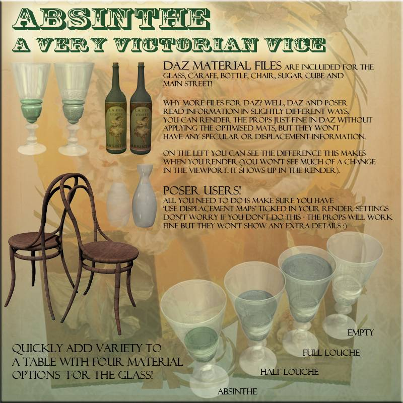 Absinthe - A Very Victorian Vice