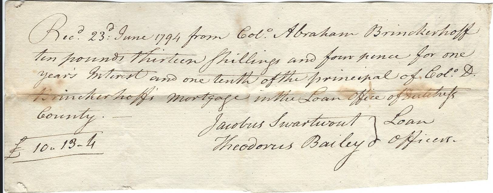 Swartwout Document 1794