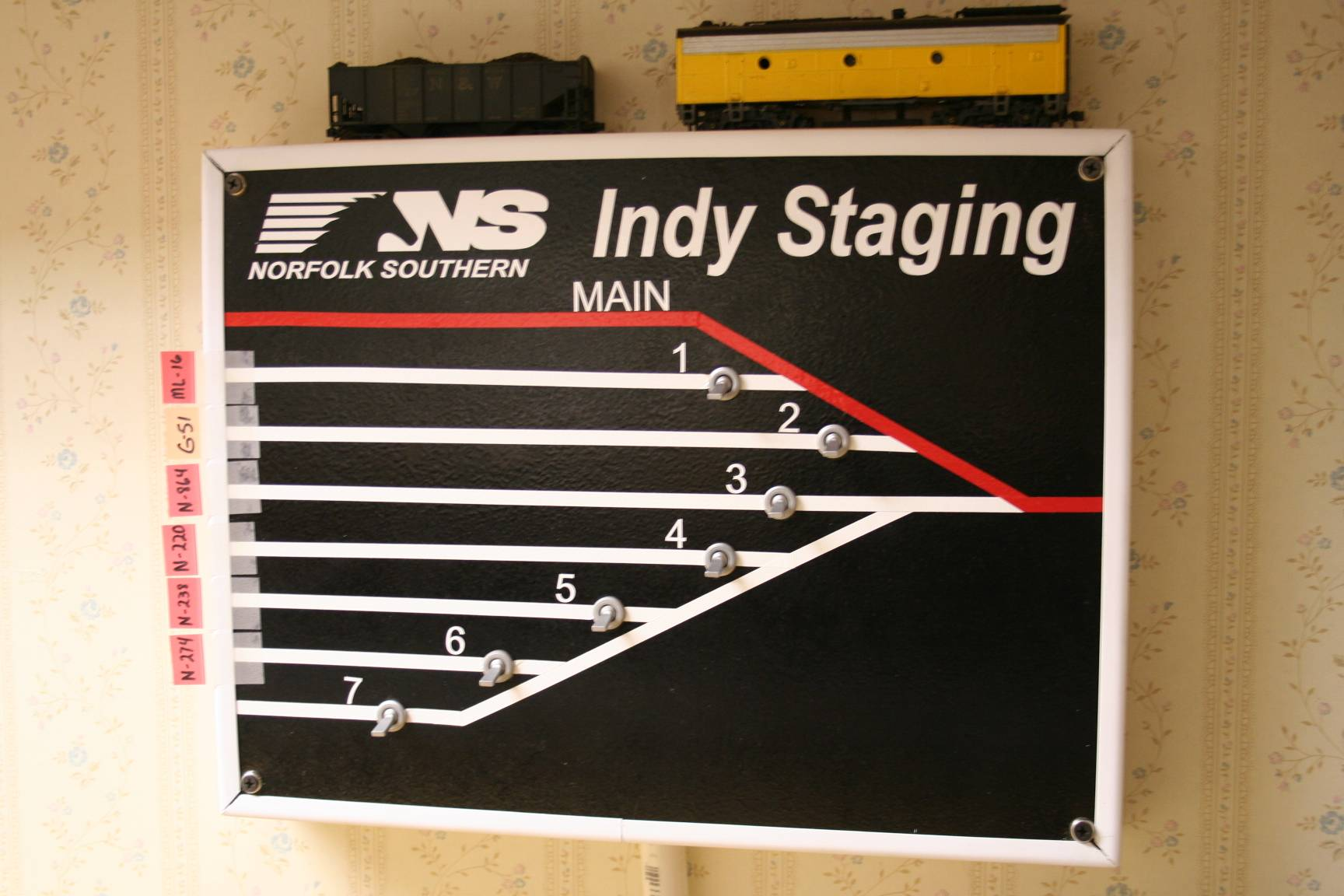 Indy Staging Power Panel