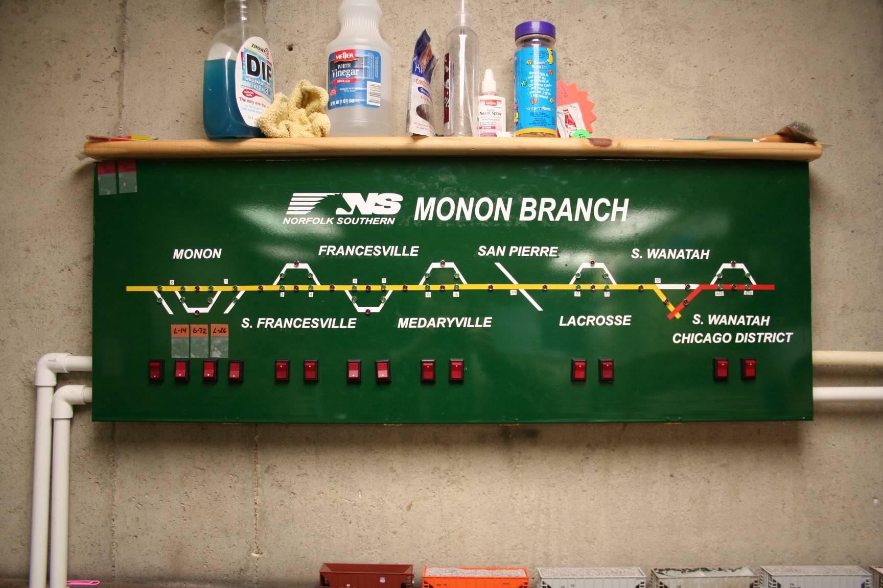 Main Line Panel