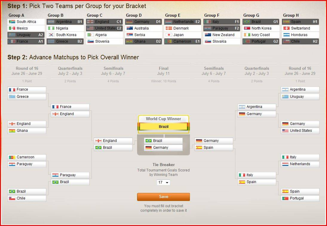 Lolayas World Cup 2010 Bracket
