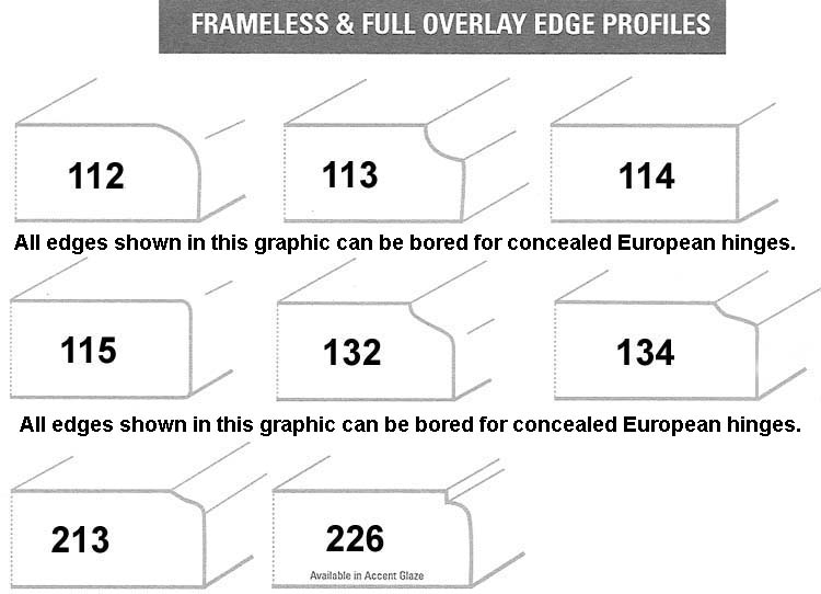Standard Door Edge Profiles