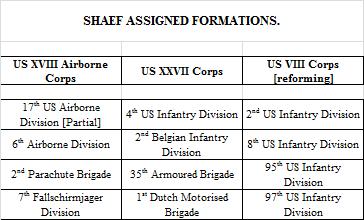 SHAEF reserves