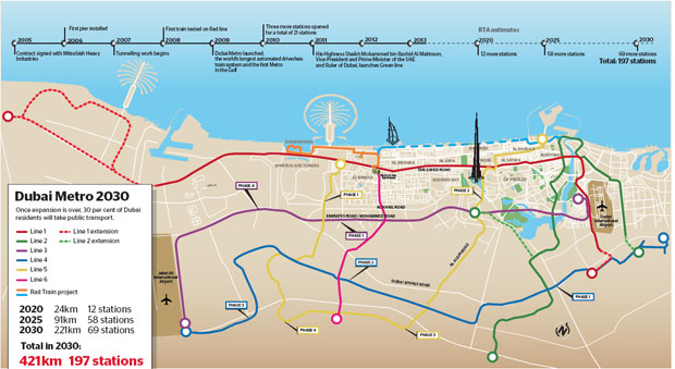 Metro lines track/http://www.emirates247.com/news/government/three-new-metro-lines-for-dubai-2013-01-29-1.492823
