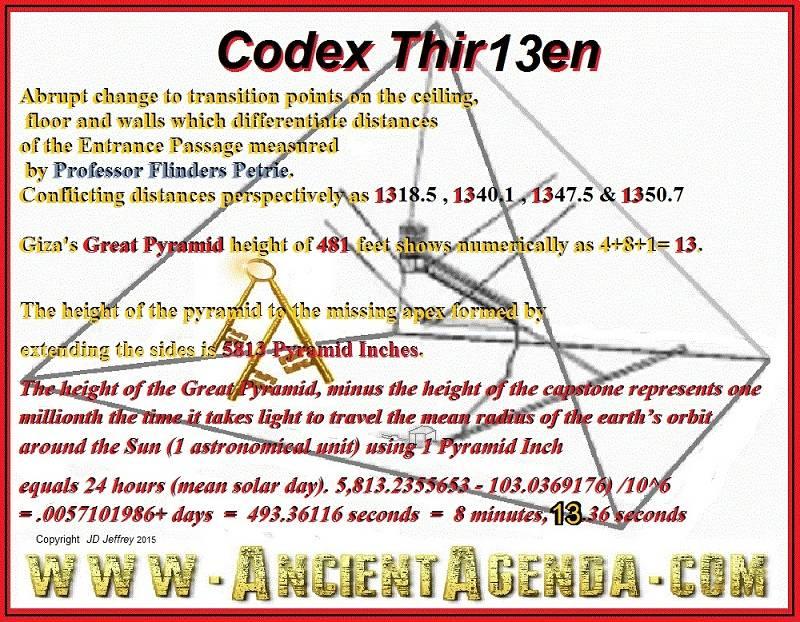 Codex language