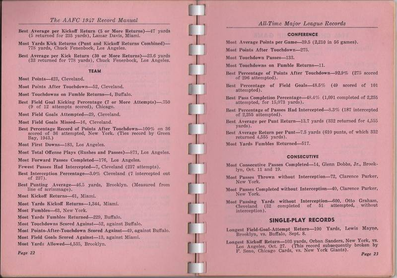 1947 Official AAFC Record Manual