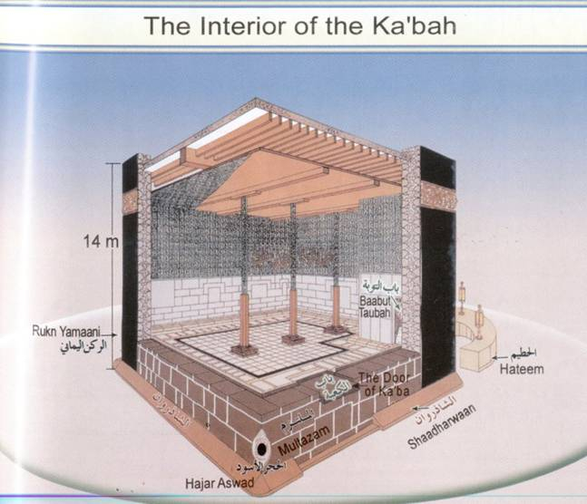 kaba tulla inside photo graph