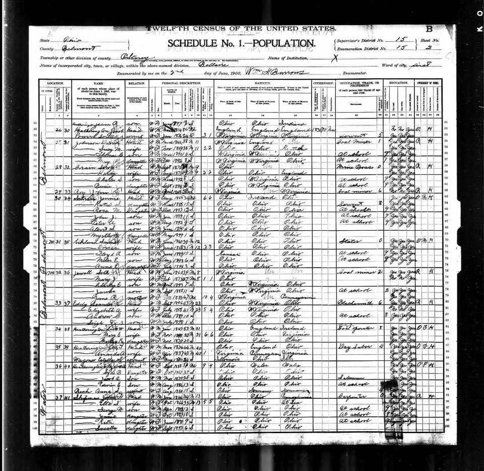 Census of Bellaire