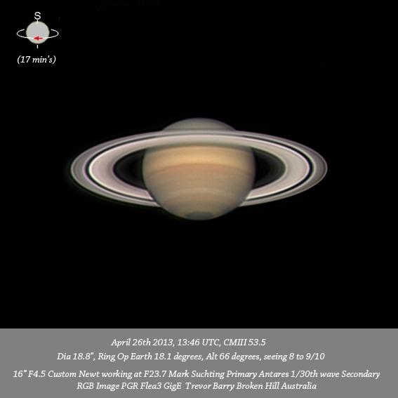 April 26th 2013 13-46 UTC RGB