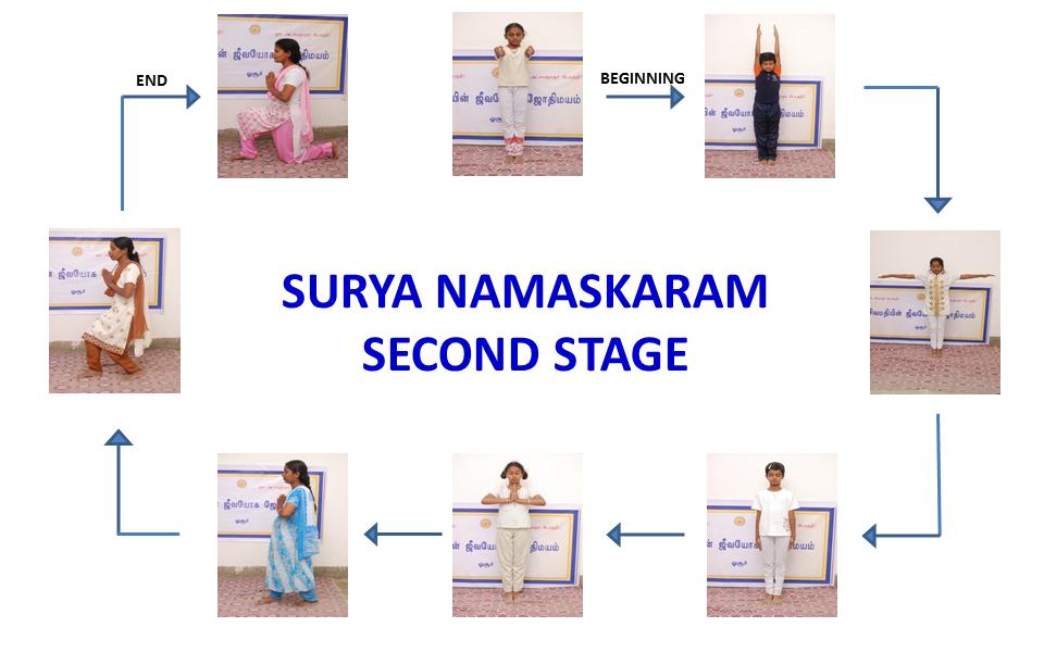 Surya Namaskaram (Second Stage)