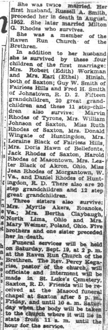 Rhodes, Alice V. Hanks Smith - Part 2