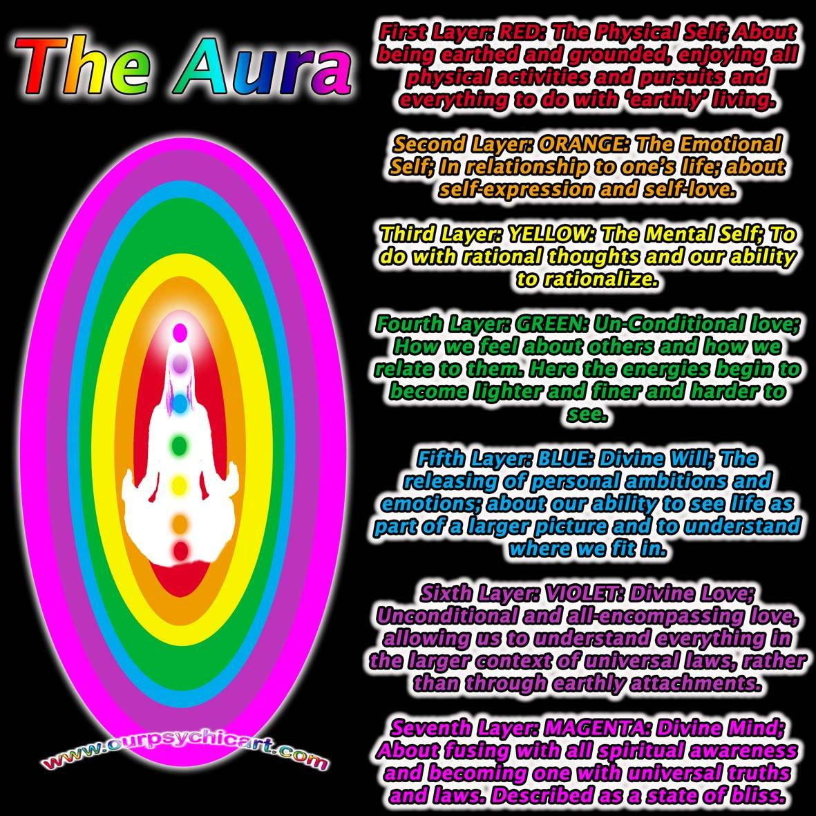The Aura - Layers - Black