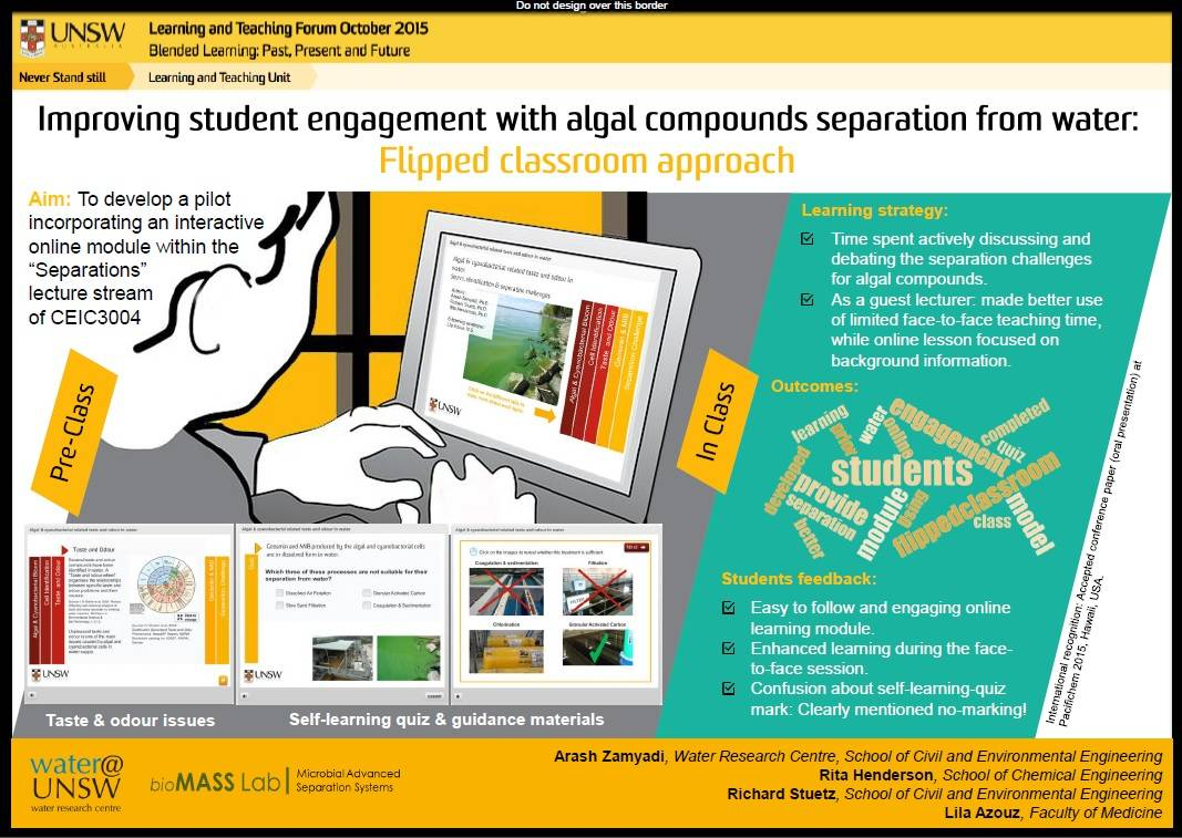 Poster presented at the UNSW Learning and Teaching Unit Forum 2015