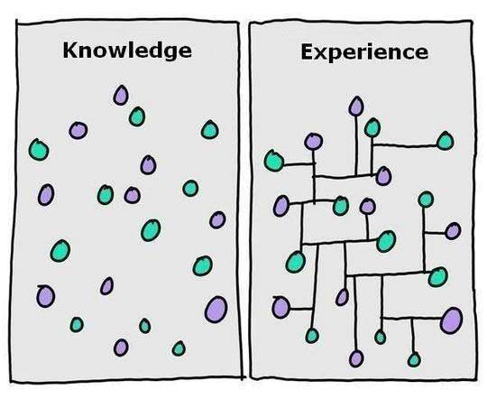 Knowledge versus Experience