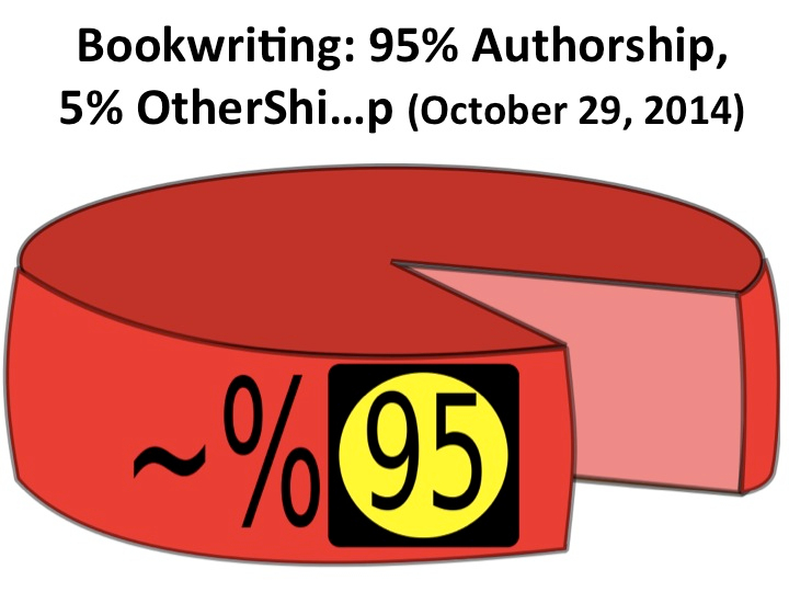 Bookwriting: 95% Authorship, 5% OtherShi?p (October 29, 2014)