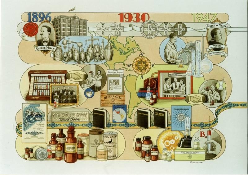 Merck 100 year history panel 1