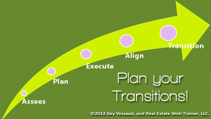 Plan your Transitions