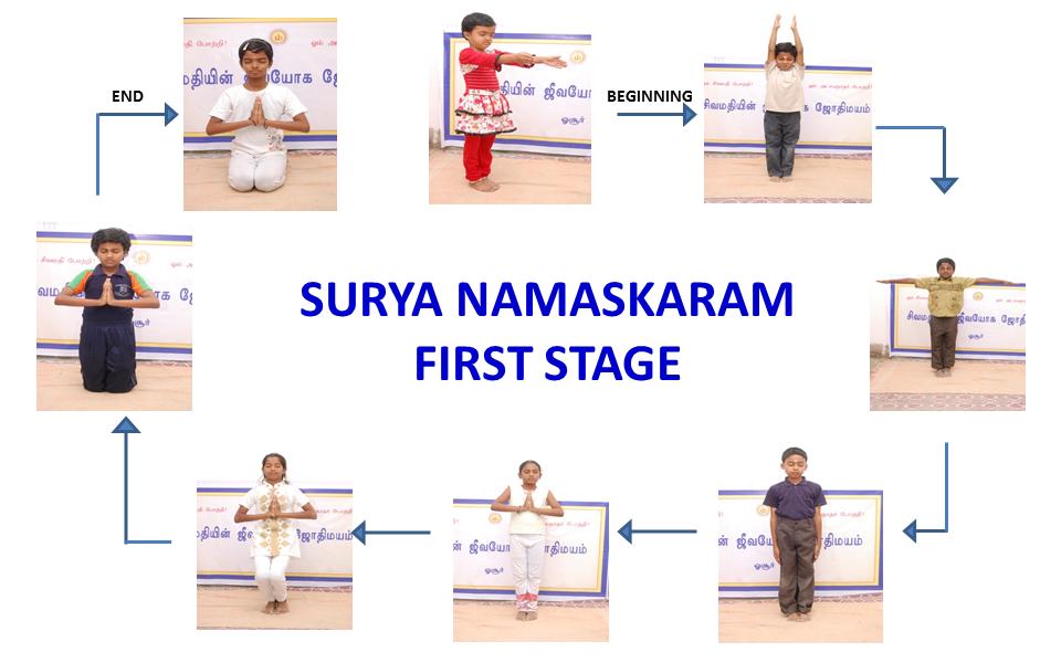 Surya Namaskaram (First Stage)