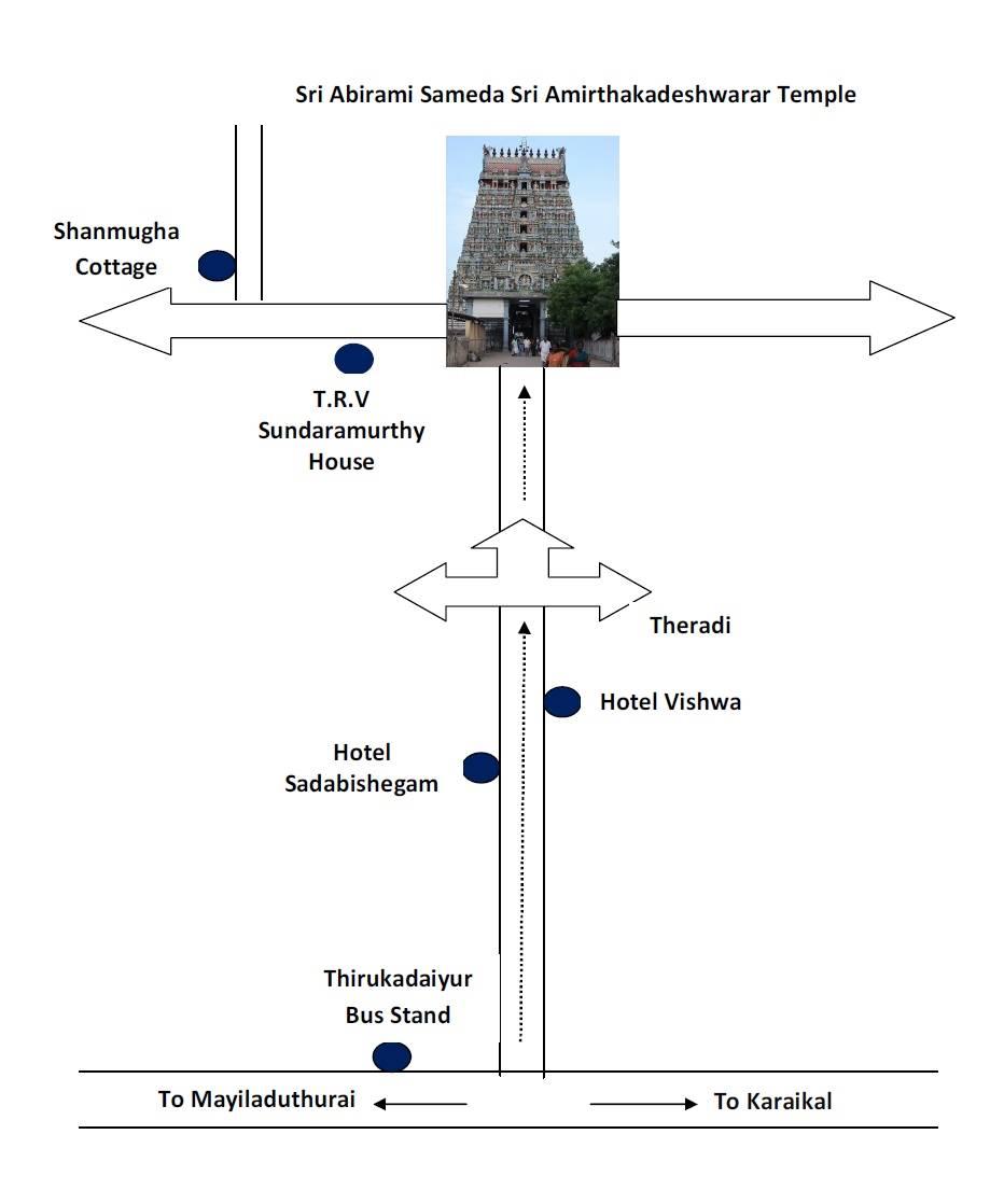 Thirukadaiyur, Shri T R V Sundaramurthy Gurukkal, West Madavilagam, Thirukadaiyur, Mayiladuthurai, Tamilnadu, 609311, India