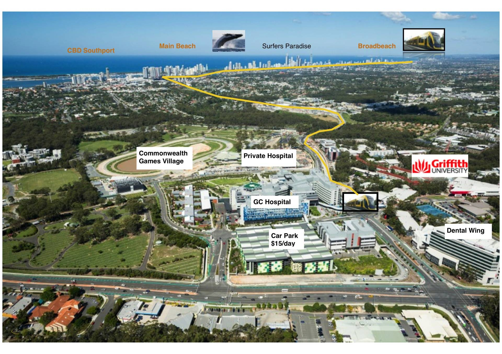 Groth Corridor Nth of Surfers and Why! 50,000 Jobs