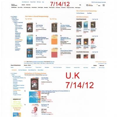 #1 in parapsychology U.S & U.K
