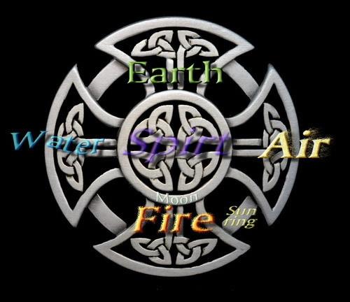 5 Pagan Elements
