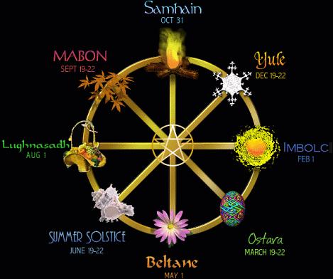 Sabbath Wheel