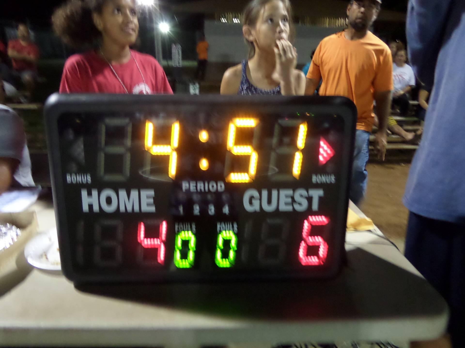 2nd quarter championship