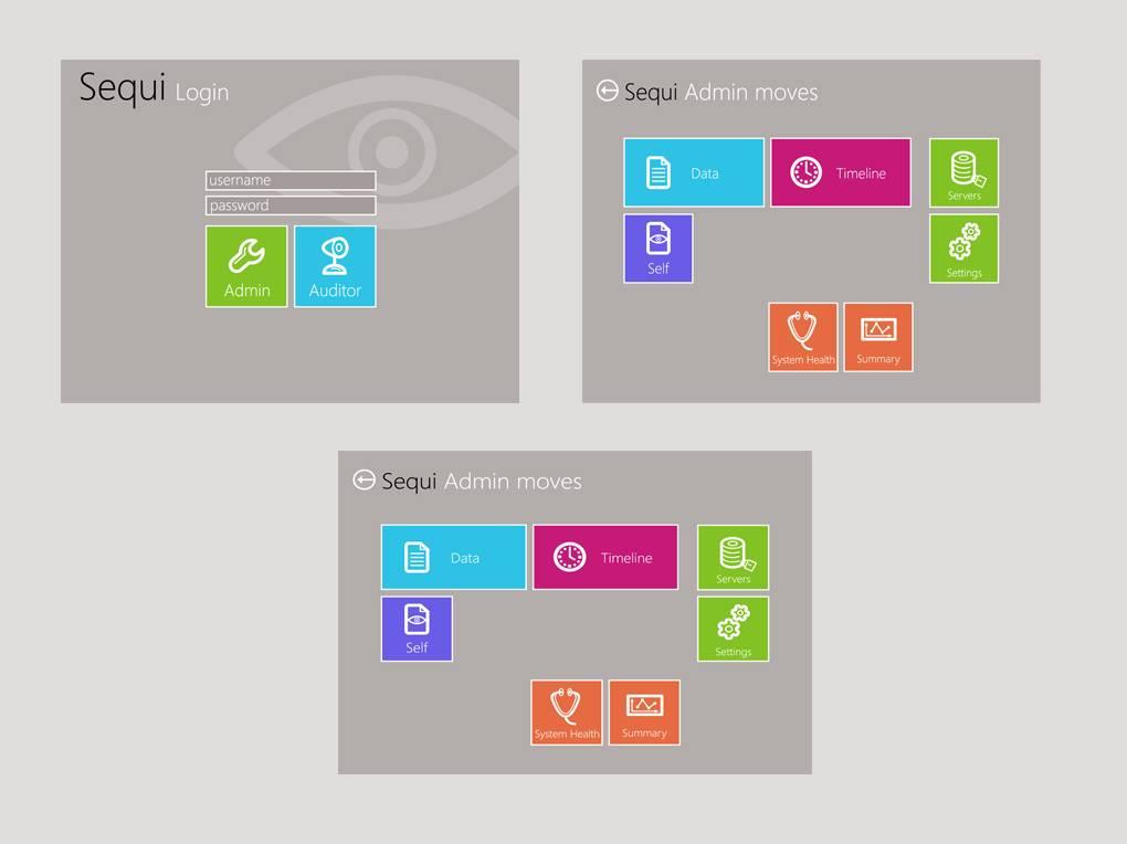 aplikacija za nadzor podatkov: Sequi