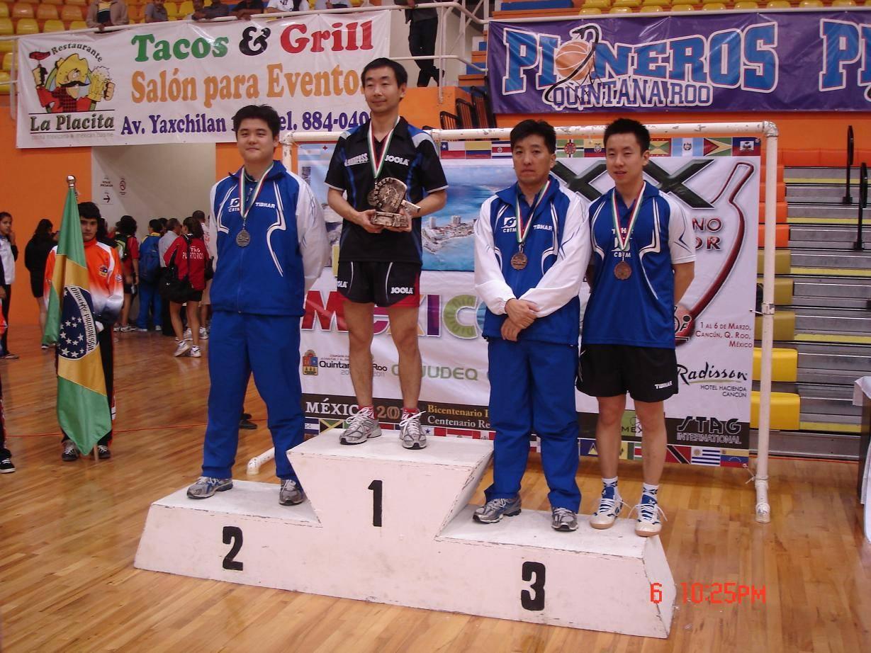 XX LATIN AMERICAN MEN CHAMPIONS 2010