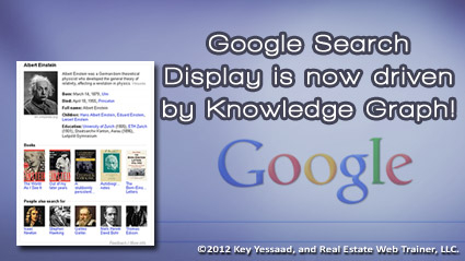 Google Search Results Display updated