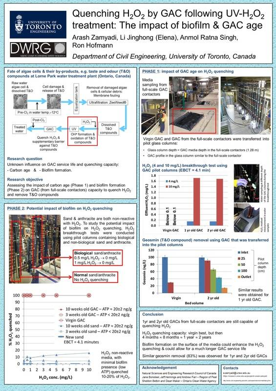 Poster presentation at AWWA WQTC 2014 New Orleans, USA