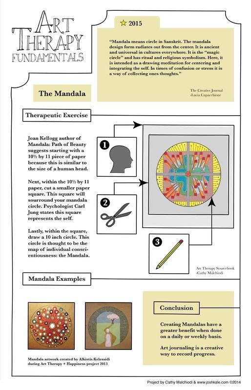 Mandala Art Therapy 2015