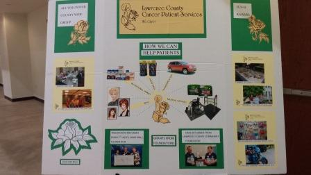 LCCPS Information Board