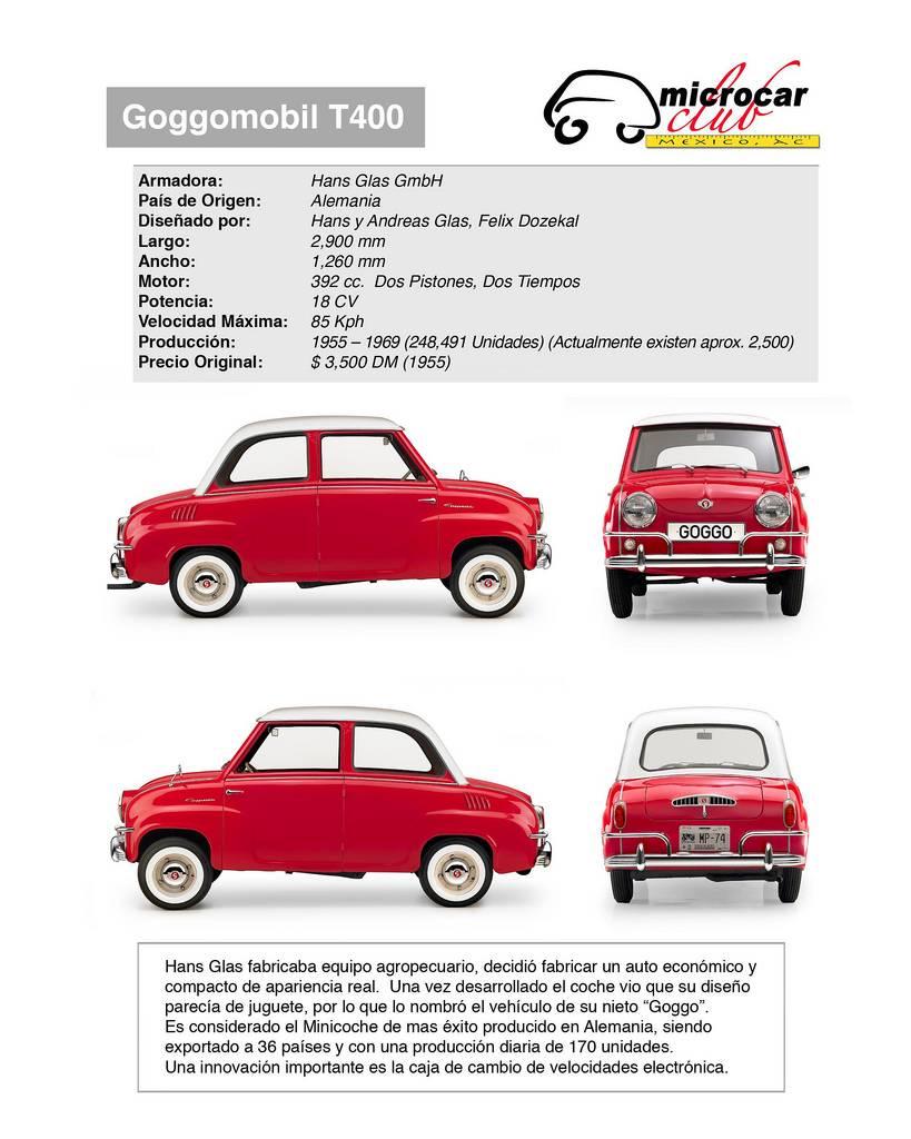 Goggomobil T400 (Alemania)