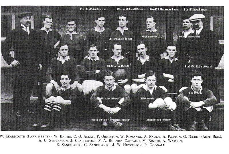 Haddington RFC XV 1913