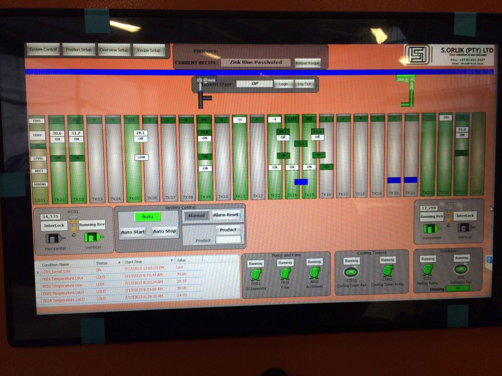 Full Automation System