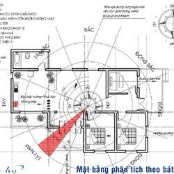 BUILDBN-BAC NINH
