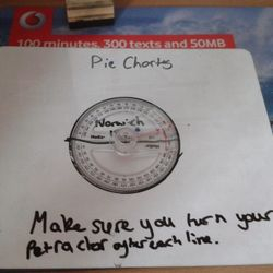 Make sure you turn your protractor when measuring each different angle.