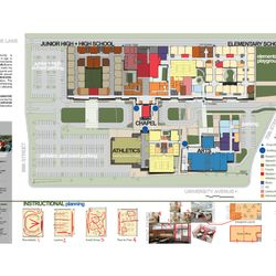 Trinity Christian School - Presentation Credit: H+L Architecture