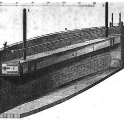 Illustration of the Caisson Lock