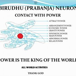 Abirudhu Neiron - Person knowing The Power achieves Everything. (Sivamathiyin Jeevayogam)