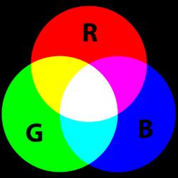 True RGB color mixes