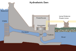 Geothermal energy & Hydroelectricity6