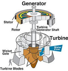 Geothermal energy & Hydroelectricity9