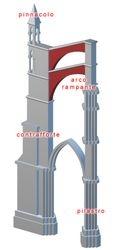Arco rampante in 3d