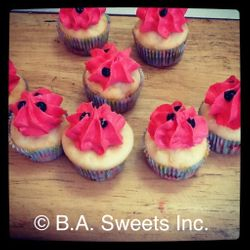 Watermellon Cupcakes