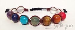 7 couleurs de chakra