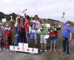 Manx Champs 2013 winners