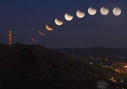 Lunar Eclipse in Hot Springs